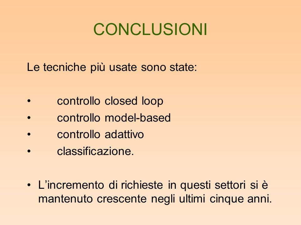 CONCLUSIONI Le tecniche più usate sono state: controllo closed loop controllo model-based controllo adattivo classificazione. Lincremento di richieste