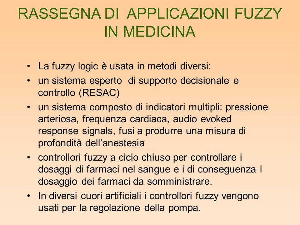 La fuzzy logic è usata in metodi diversi: un sistema esperto di supporto decisionale e controllo (RESAC) un sistema composto di indicatori multipli: p