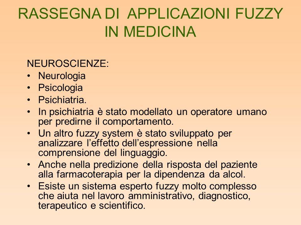 NEUROSCIENZE: Neurologia Psicologia Psichiatria. In psichiatria è stato modellato un operatore umano per predirne il comportamento. Un altro fuzzy sys