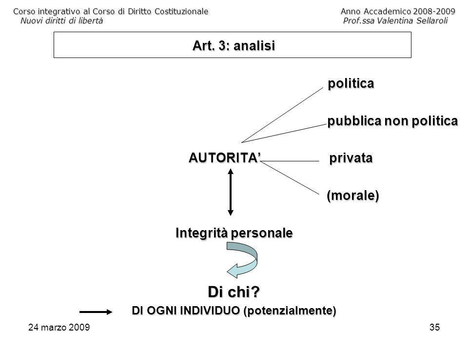 24 marzo 200935 Corso integrativo al Corso di Diritto CostituzionaleAnno Accademico 2008-2009 Nuovi diritti di libertà Prof.ssa Valentina Sellaroli Art.