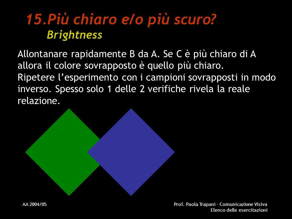 AA 2004/05Prof. Paola Trapani - Comunicazione Visiva Elenco delle esercitazioni 15.Più chiaro e/o più scuro? Brightness Allontanare rapidamente B da A