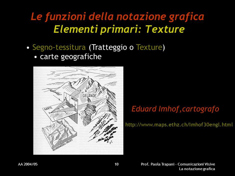 AA 2004/05Prof. Paola Trapani - Comunicazioni Visive La notazione grafica 10 Le funzioni della notazione grafica Elementi primari: Texture Segno-tessi