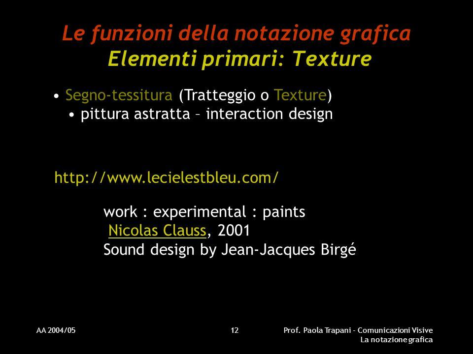 AA 2004/05Prof. Paola Trapani - Comunicazioni Visive La notazione grafica 12 Le funzioni della notazione grafica Elementi primari: Texture Segno-tessi