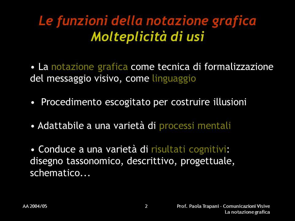 AA 2004/05Prof. Paola Trapani - Comunicazioni Visive La notazione grafica 2 Le funzioni della notazione grafica Molteplicità di usi La notazione grafi