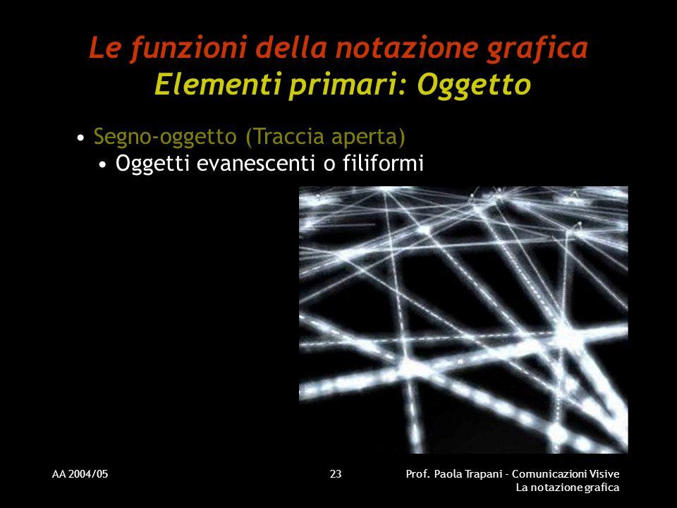 AA 2004/05Prof. Paola Trapani - Comunicazioni Visive La notazione grafica 23 Le funzioni della notazione grafica Elementi primari: Oggetto Segno-ogget