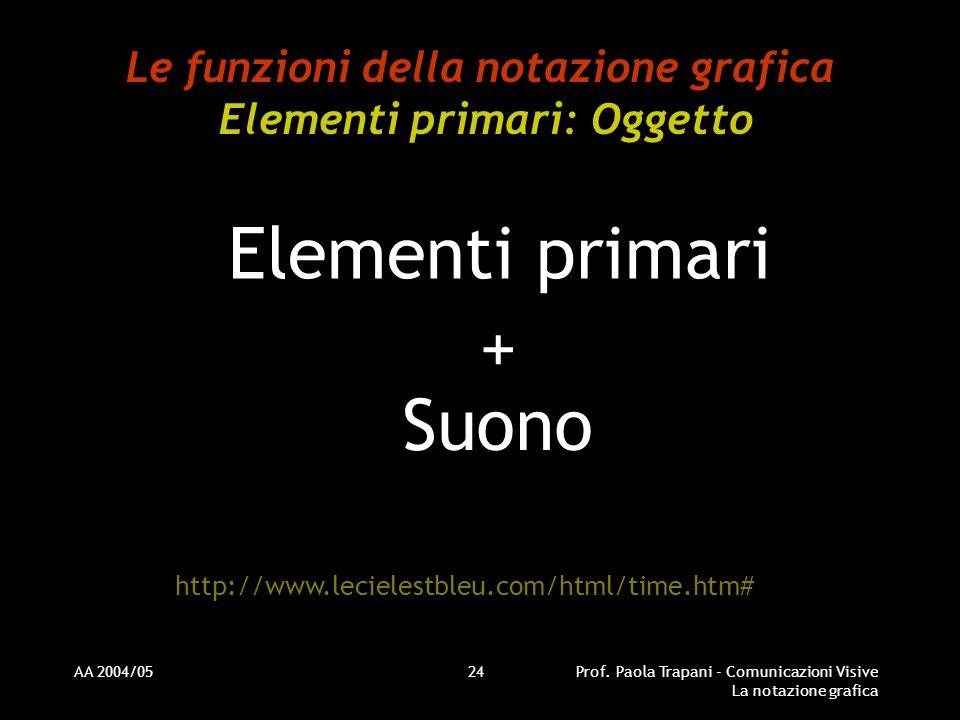 AA 2004/05Prof. Paola Trapani - Comunicazioni Visive La notazione grafica 24 Le funzioni della notazione grafica Elementi primari: Oggetto Elementi pr