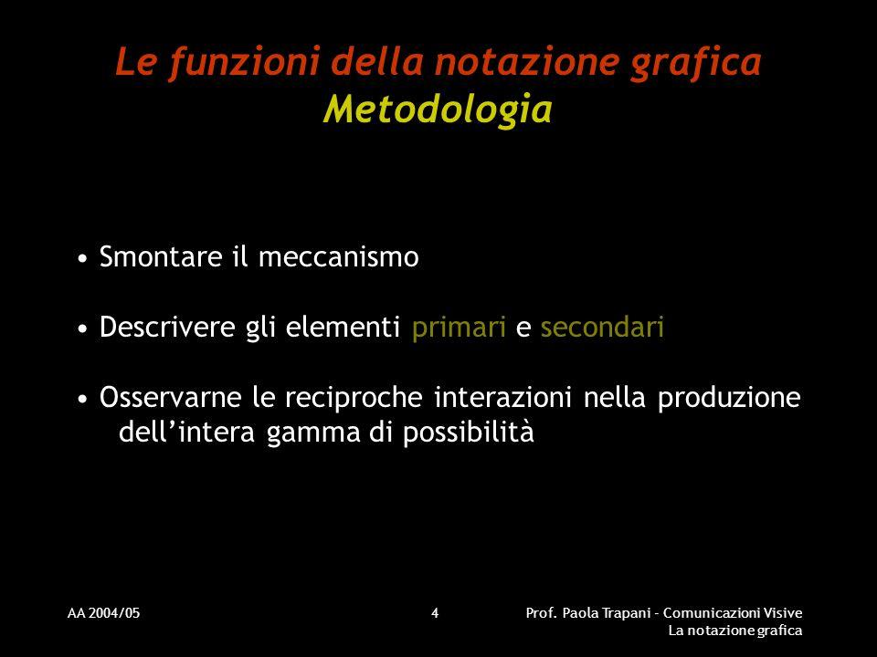 AA 2004/05Prof. Paola Trapani - Comunicazioni Visive La notazione grafica 4 Le funzioni della notazione grafica Metodologia Smontare il meccanismo Des