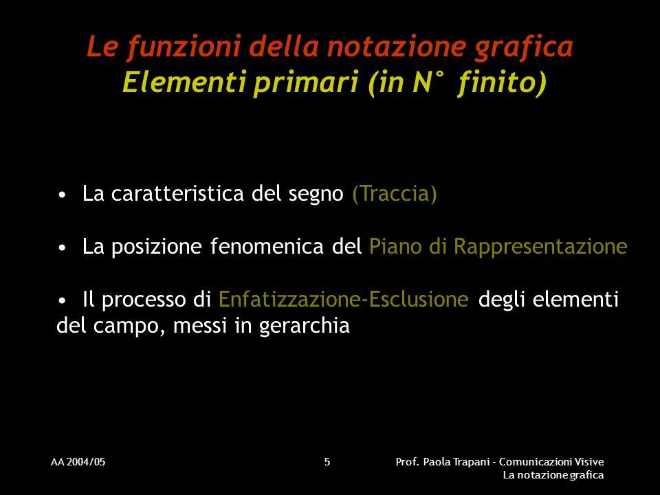 AA 2004/05Prof. Paola Trapani - Comunicazioni Visive La notazione grafica 5 Le funzioni della notazione grafica Elementi primari (in N° finito) La car