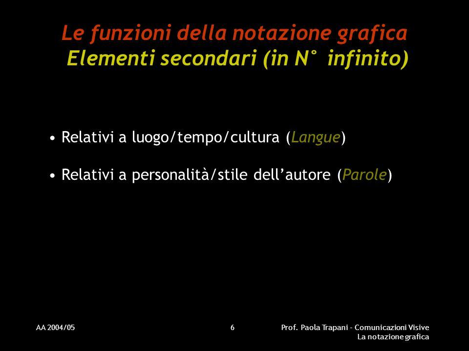 AA 2004/05Prof. Paola Trapani - Comunicazioni Visive La notazione grafica 6 Le funzioni della notazione grafica Elementi secondari (in N° infinito) Re