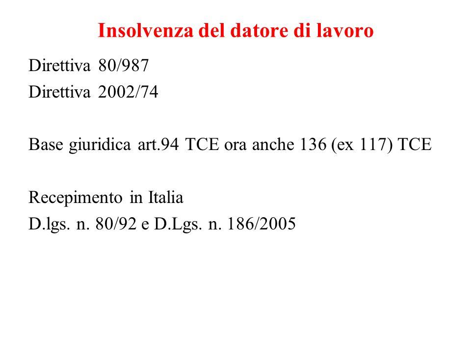 Insolvenza del datore di lavoro Direttiva 80/987 Direttiva 2002/74 Base giuridica art.94 TCE ora anche 136 (ex 117) TCE Recepimento in Italia D.lgs. n