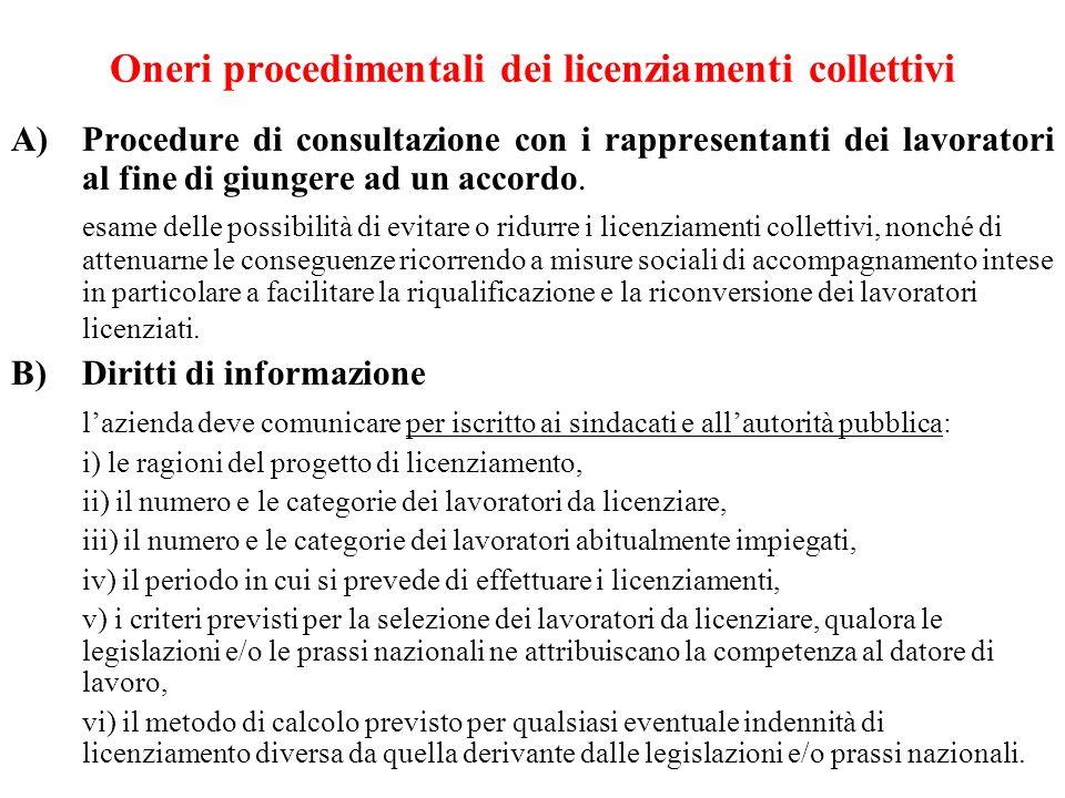 Oneri procedimentali dei licenziamenti collettivi A)Procedure di consultazione con i rappresentanti dei lavoratori al fine di giungere ad un accordo.