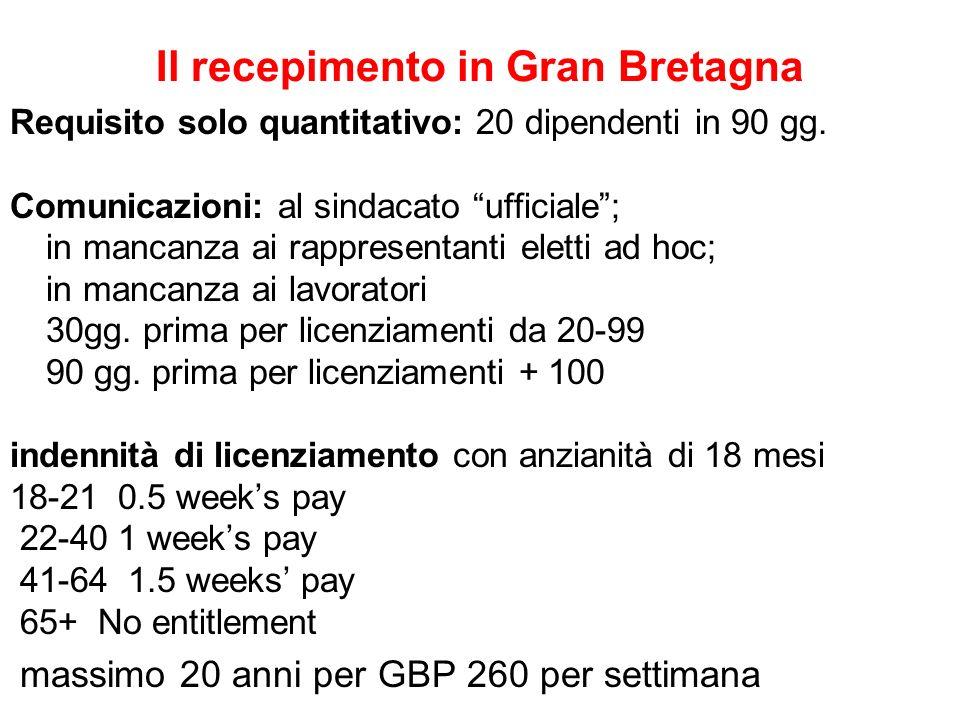 Il recepimento in Gran Bretagna Requisito solo quantitativo: 20 dipendenti in 90 gg. Comunicazioni: al sindacato ufficiale; in mancanza ai rappresenta