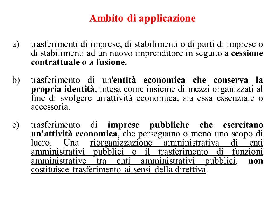 Ambito di applicazione a)trasferimenti di imprese, di stabilimenti o di parti di imprese o di stabilimenti ad un nuovo imprenditore in seguito a cessi