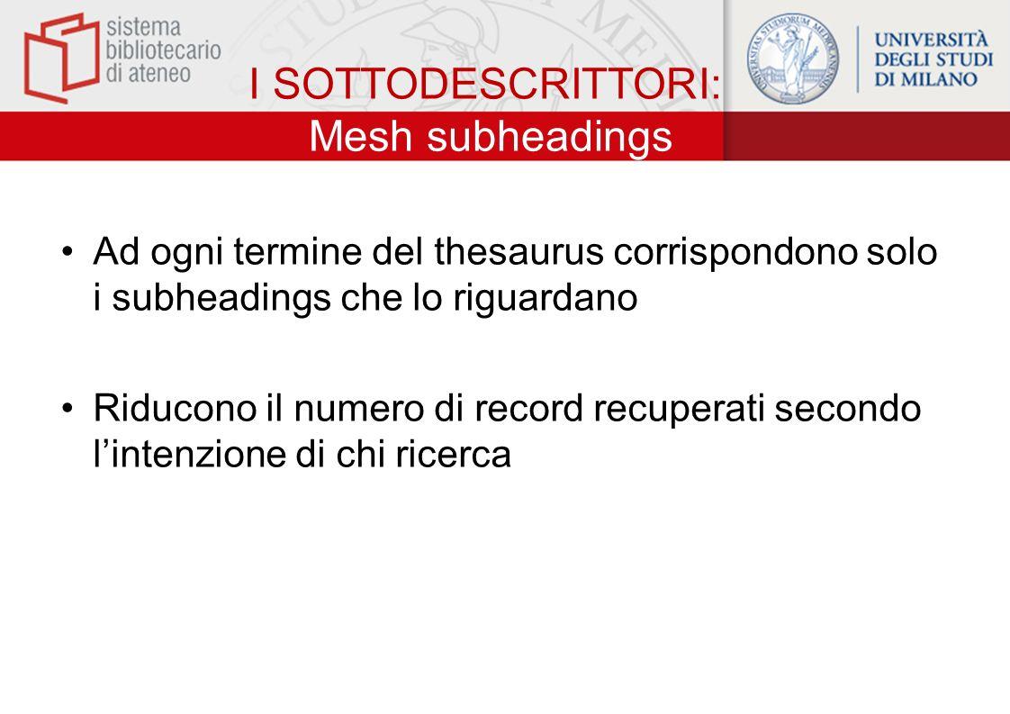 I SOTTODESCRITTORI: Mesh subheadings Ad ogni termine del thesaurus corrispondono solo i subheadings che lo riguardano Riducono il numero di record rec