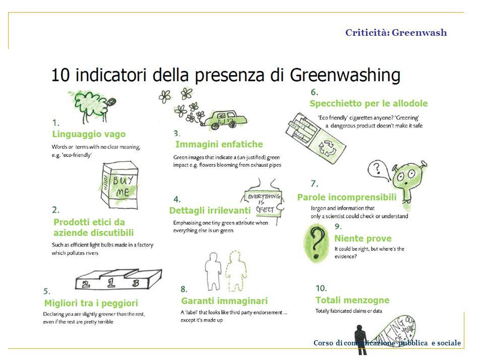 Criticità: Greenwash Corso di comunicazione pubblica e sociale