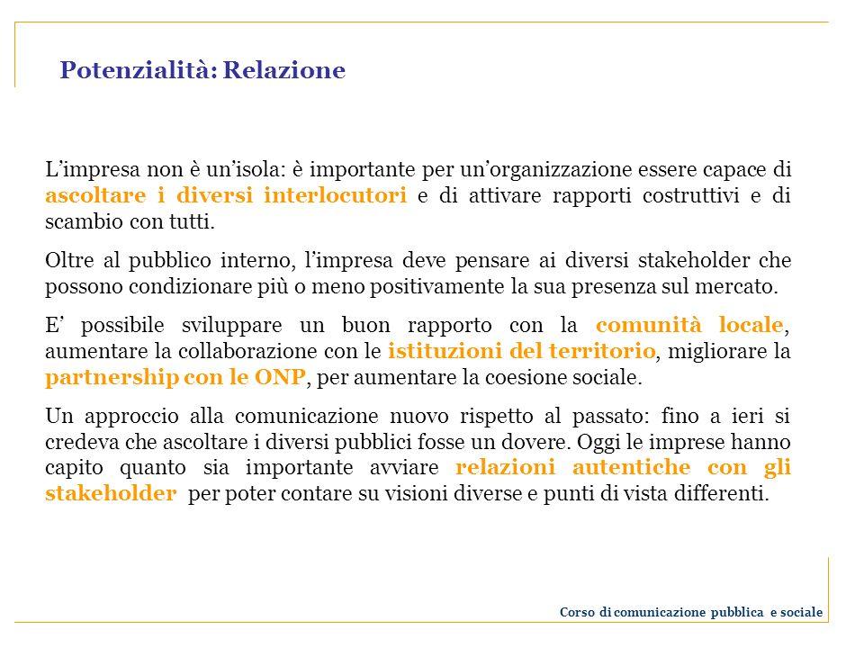 Potenzialità: Relazione Limpresa non è unisola: è importante per unorganizzazione essere capace di ascoltare i diversi interlocutori e di attivare rapporti costruttivi e di scambio con tutti.