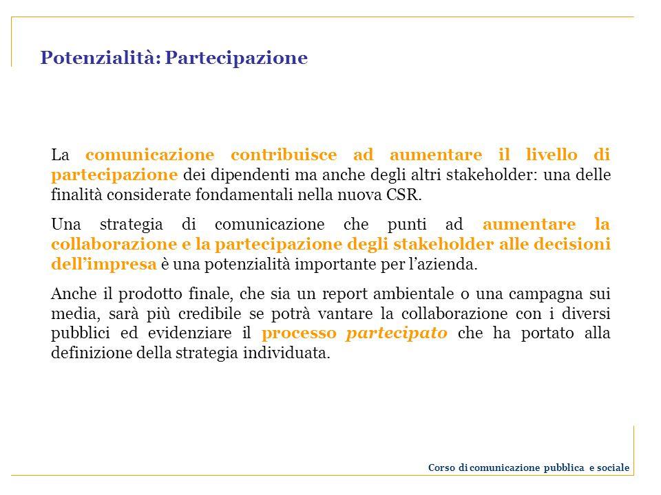 Potenzialità: Partecipazione La comunicazione contribuisce ad aumentare il livello di partecipazione dei dipendenti ma anche degli altri stakeholder: una delle finalità considerate fondamentali nella nuova CSR.