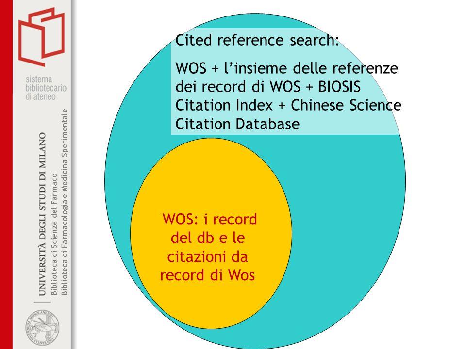 Biblioteca di Scienze del Farmaco Biblioteca di Farmacologia e Medicina Sperimentale Cited reference search: WOS + linsieme delle referenze dei record di WOS + BIOSIS Citation Index + Chinese Science Citation Database WOS: i record del db e le citazioni da record di Wos