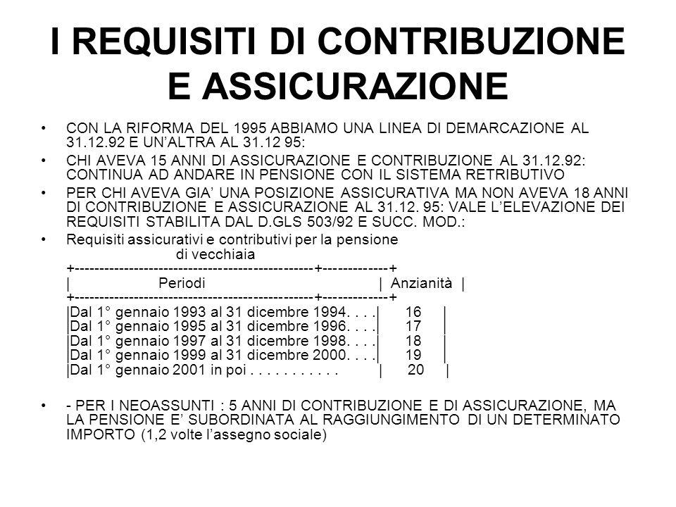I REQUISITI DI CONTRIBUZIONE E ASSICURAZIONE CON LA RIFORMA DEL 1995 ABBIAMO UNA LINEA DI DEMARCAZIONE AL 31.12.92 E UNALTRA AL 31.12 95: CHI AVEVA 15
