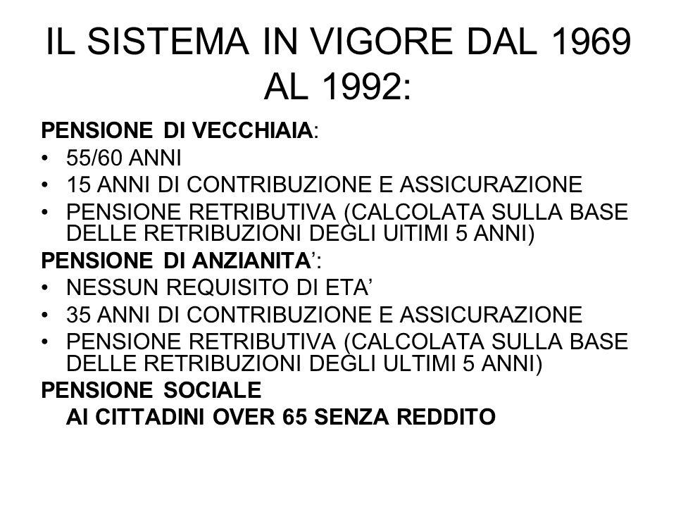 IL SISTEMA IN VIGORE DAL 1969 AL 1992: PENSIONE DI VECCHIAIA: 55/60 ANNI 15 ANNI DI CONTRIBUZIONE E ASSICURAZIONE PENSIONE RETRIBUTIVA (CALCOLATA SULL