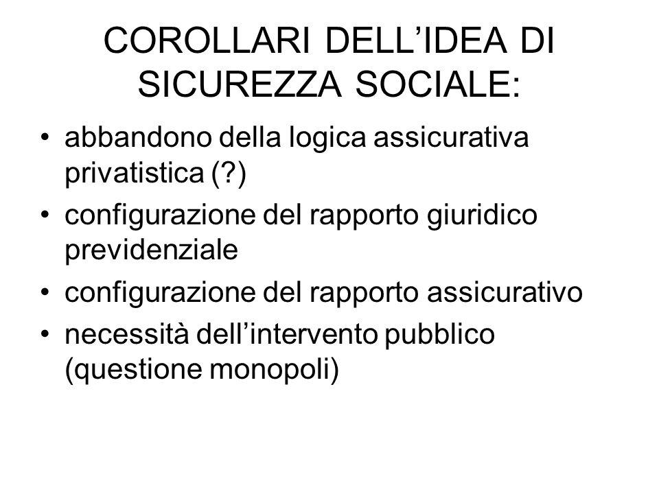 COROLLARI DELLIDEA DI SICUREZZA SOCIALE: abbandono della logica assicurativa privatistica (?) configurazione del rapporto giuridico previdenziale conf