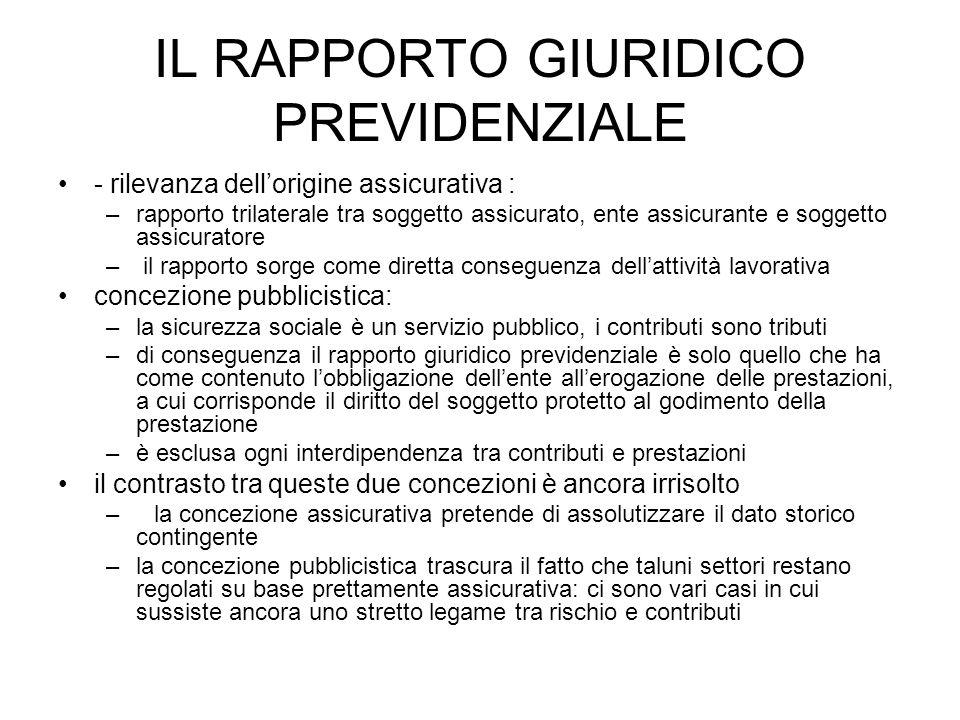 IL RAPPORTO GIURIDICO PREVIDENZIALE - rilevanza dellorigine assicurativa : –rapporto trilaterale tra soggetto assicurato, ente assicurante e soggetto