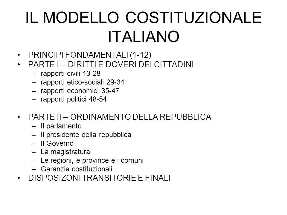 IL MODELLO COSTITUZIONALE ITALIANO PRINCIPI FONDAMENTALI (1-12) PARTE I – DIRITTI E DOVERI DEI CITTADINI –rapporti civili 13-28 –rapporti etico-social