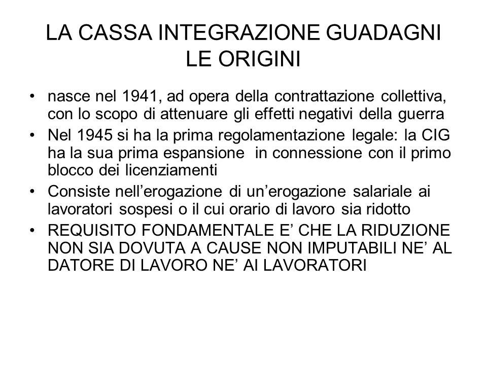 LA CASSA INTEGRAZIONE GUADAGNI LE ORIGINI nasce nel 1941, ad opera della contrattazione collettiva, con lo scopo di attenuare gli effetti negativi del