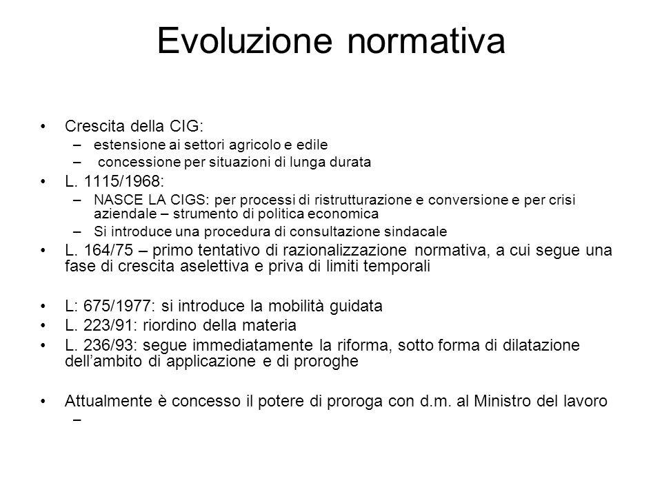 Evoluzione normativa Crescita della CIG: –estensione ai settori agricolo e edile – concessione per situazioni di lunga durata L. 1115/1968: –NASCE LA