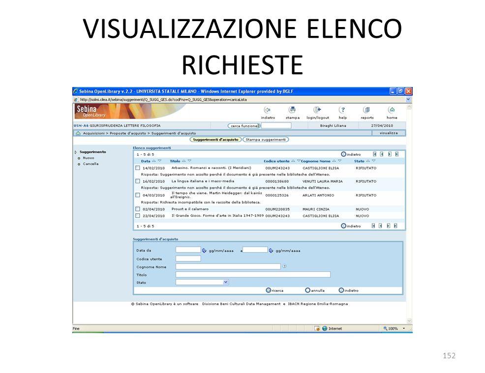 VISUALIZZAZIONE ELENCO RICHIESTE 152