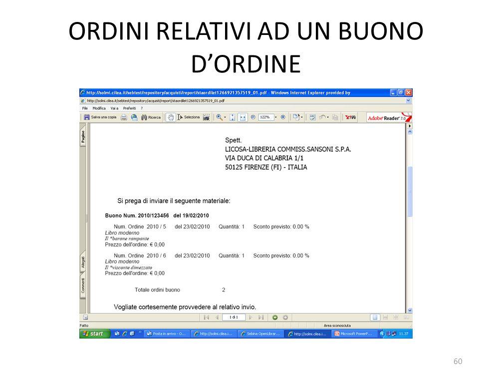 ORDINI RELATIVI AD UN BUONO DORDINE 60