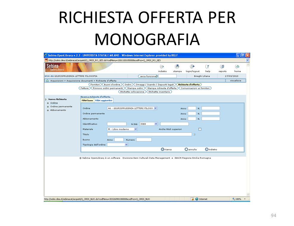 RICHIESTA OFFERTA PER MONOGRAFIA 94