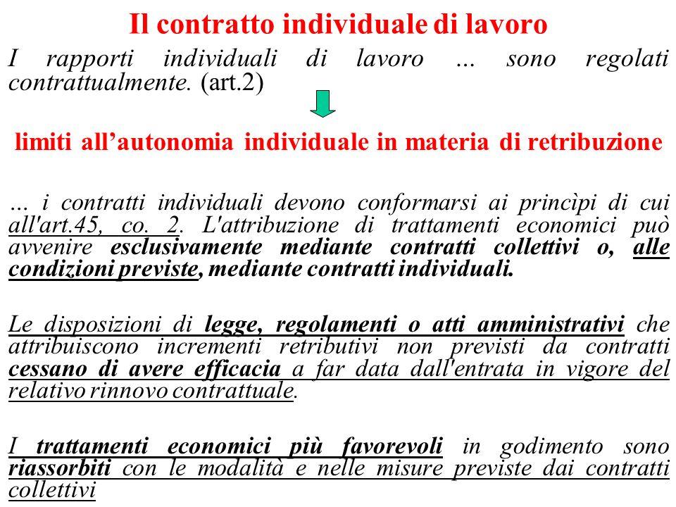 Il contratto individuale di lavoro I rapporti individuali di lavoro … sono regolati contrattualmente. (art.2) limiti allautonomia individuale in mater