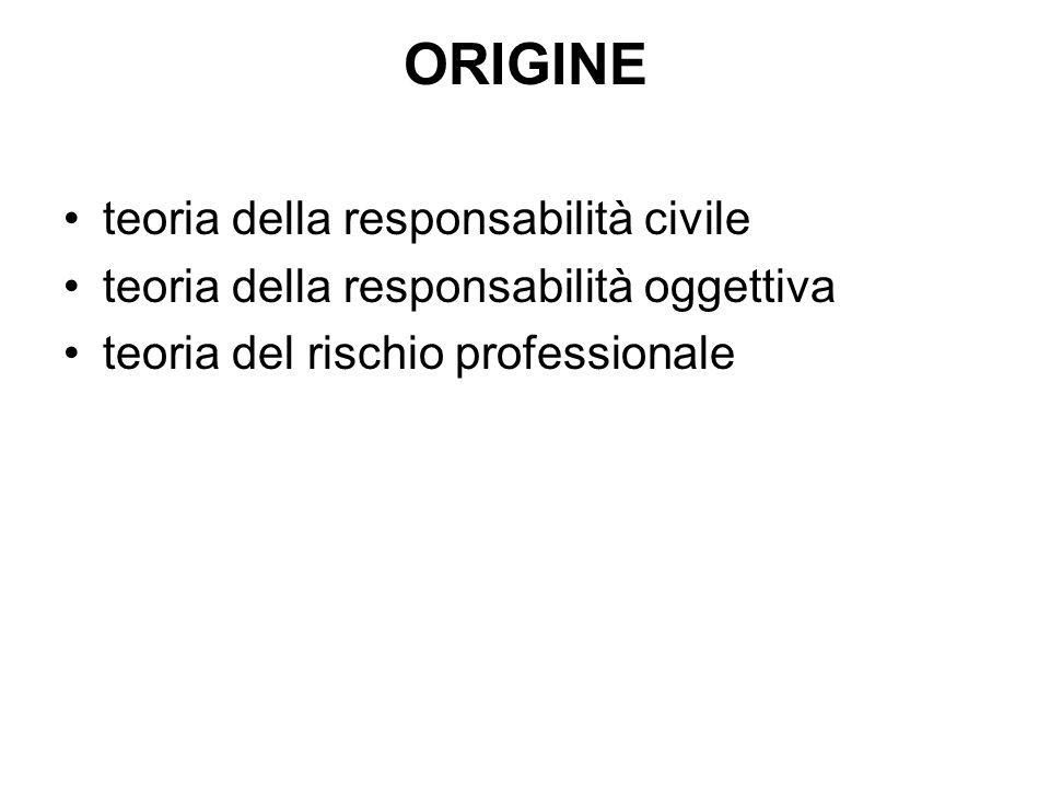 ORIGINE teoria della responsabilità civile teoria della responsabilità oggettiva teoria del rischio professionale
