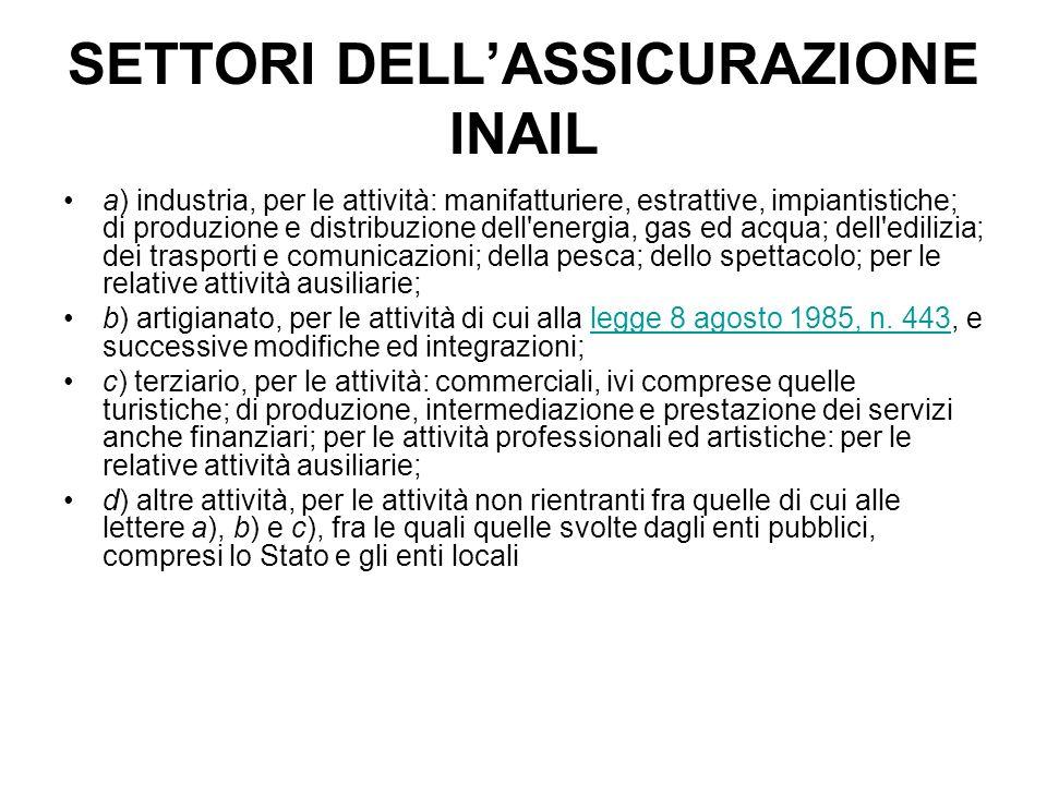 SETTORI DELLASSICURAZIONE INAIL a) industria, per le attività: manifatturiere, estrattive, impiantistiche; di produzione e distribuzione dell'energia,