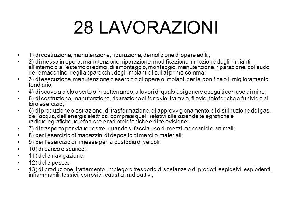 28 LAVORAZIONI 1) di costruzione, manutenzione, riparazione, demolizione di opere edili,; 2) di messa in opera, manutenzione, riparazione, modificazio