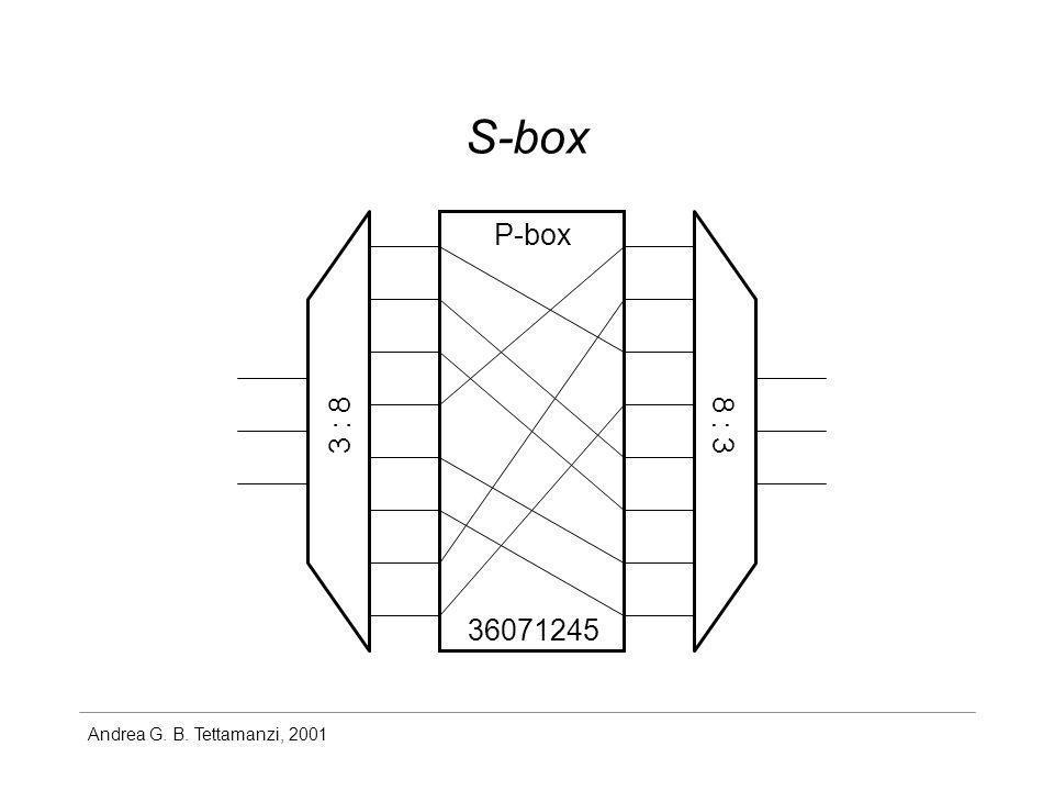 Andrea G. B. Tettamanzi, 2001 S-box 36071245 3 : 8 8 : 3 P-box