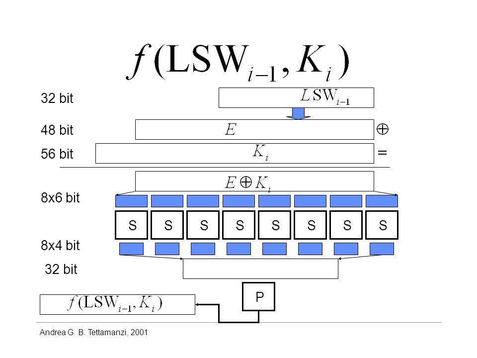 Andrea G. B. Tettamanzi, 2001 SSSSSSSSP 8x6 bit 8x4 bit 48 bit 32 bit 56 bit