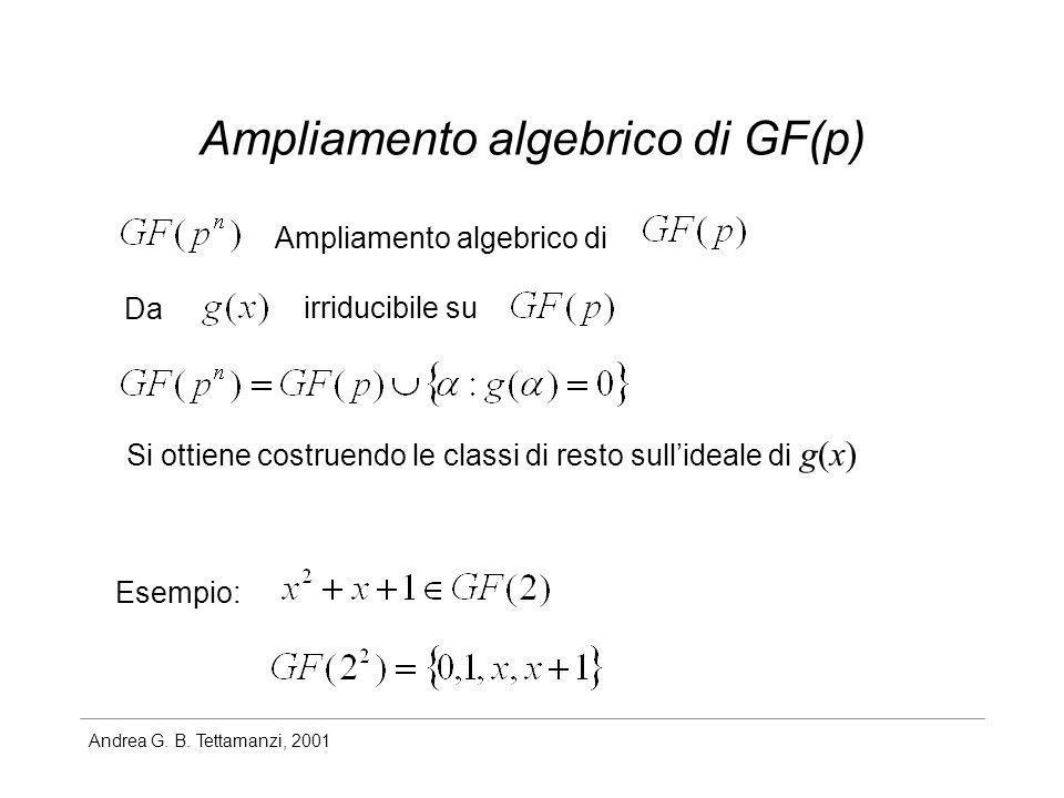 Andrea G. B. Tettamanzi, 2001 Ampliamento algebrico di GF(p) Ampliamento algebrico di irriducibile su Esempio: Si ottiene costruendo le classi di rest