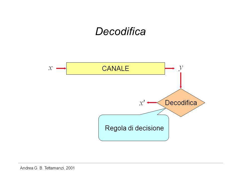 Andrea G. B. Tettamanzi, 2001 Decodifica CANALE Decodifica Regola di decisione