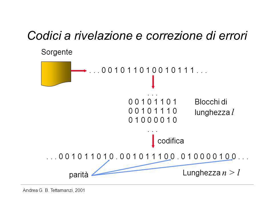Andrea G. B. Tettamanzi, 2001 Codici a rivelazione e correzione di errori Sorgente... 0 0 1 0 1 1 0 1 0 0 1 0 1 1 1...... 0 0 1 0 1 1 0 1 0 0 1 0 1 1