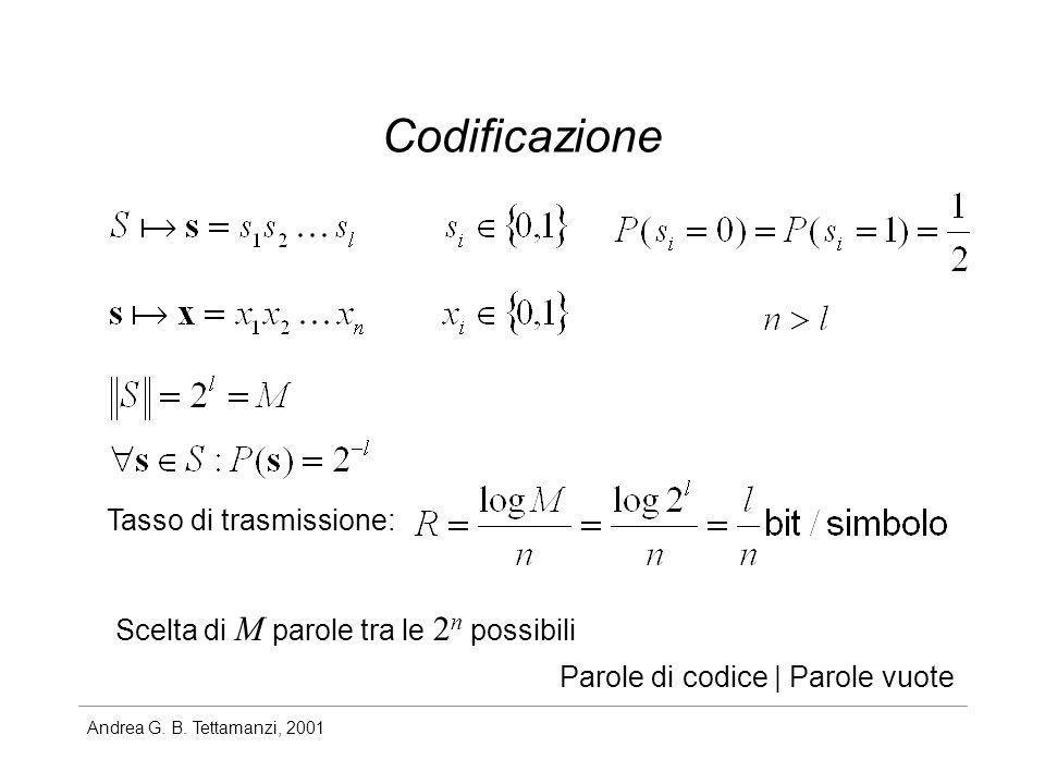 Andrea G. B. Tettamanzi, 2001 Codificazione Tasso di trasmissione: Scelta di M parole tra le 2 n possibili Parole di codice | Parole vuote