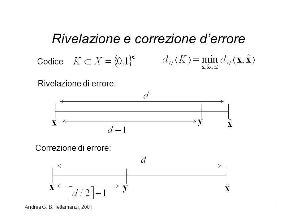 Andrea G. B. Tettamanzi, 2001 Rivelazione e correzione derrore Codice Rivelazione di errore: Correzione di errore: