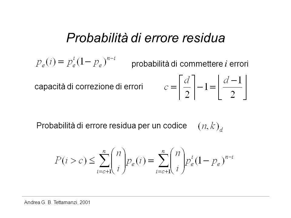 Andrea G. B. Tettamanzi, 2001 Probabilità di errore residua probabilità di commettere i errori capacità di correzione di errori Probabilità di errore