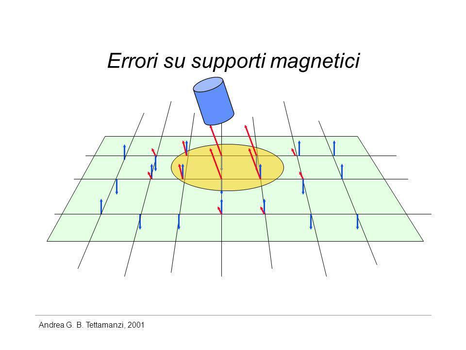 Andrea G. B. Tettamanzi, 2001 Errori su supporti magnetici