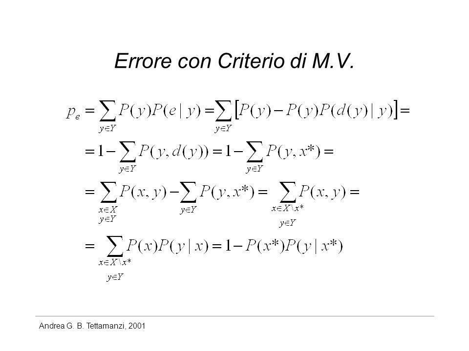 Andrea G. B. Tettamanzi, 2001 Errore con Criterio di M.V.
