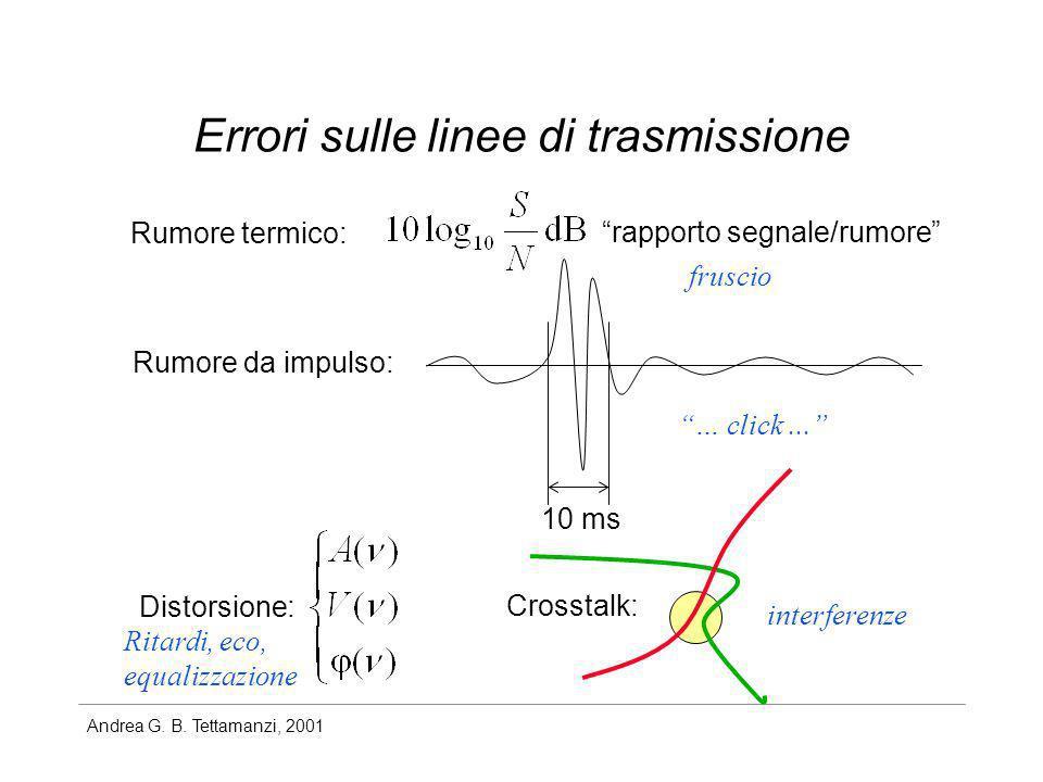 Andrea G. B. Tettamanzi, 2001 Errori sulle linee di trasmissione Rumore termico: rapporto segnale/rumore Rumore da impulso: 10 ms … click... fruscio D