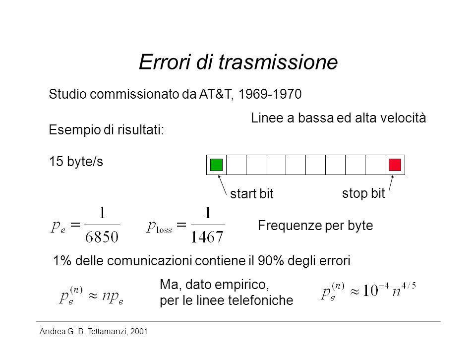 Andrea G. B. Tettamanzi, 2001 Errori di trasmissione Studio commissionato da AT&T, 1969-1970 Linee a bassa ed alta velocità Esempio di risultati: 15 b