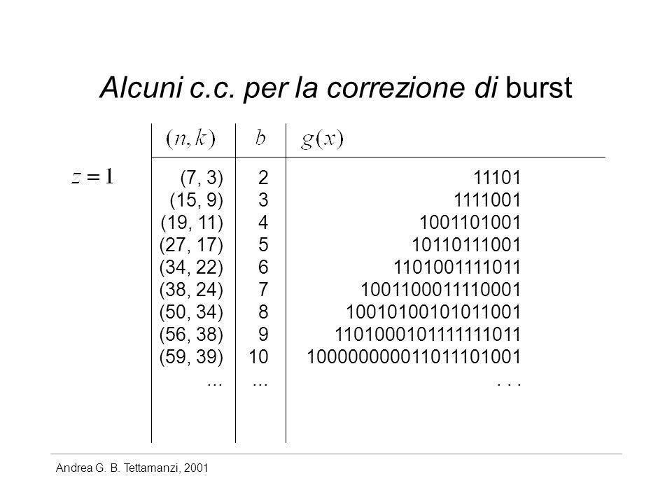 Andrea G. B. Tettamanzi, 2001 Alcuni c.c. per la correzione di burst (7, 3) (15, 9) (19, 11) (27, 17) (34, 22) (38, 24) (50, 34) (56, 38) (59, 39)...