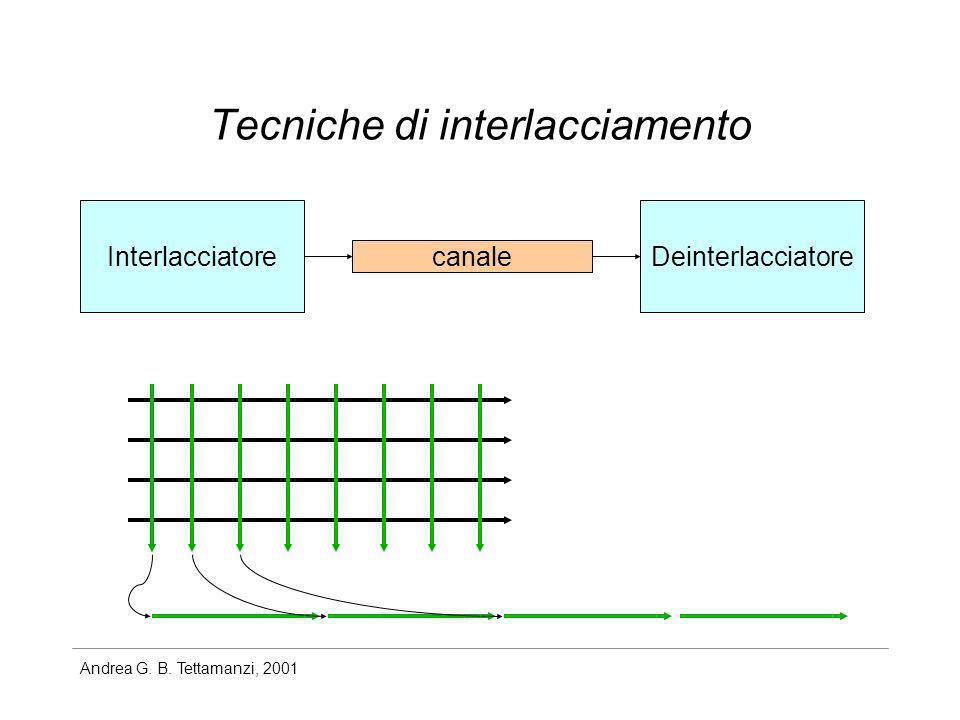 Andrea G. B. Tettamanzi, 2001 Tecniche di interlacciamento InterlacciatoreDeinterlacciatore canale